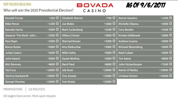 2020 presidential betting odds bovada