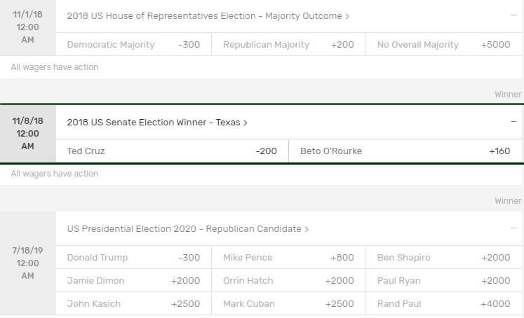 bet on texas senate race